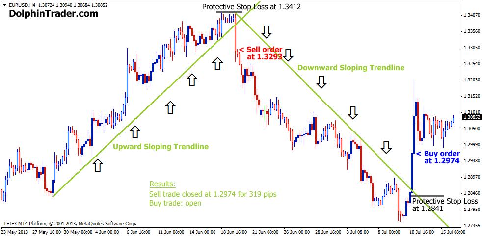 trendreversal-strategy01