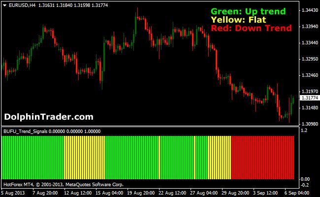 forex-trend-signalsv1