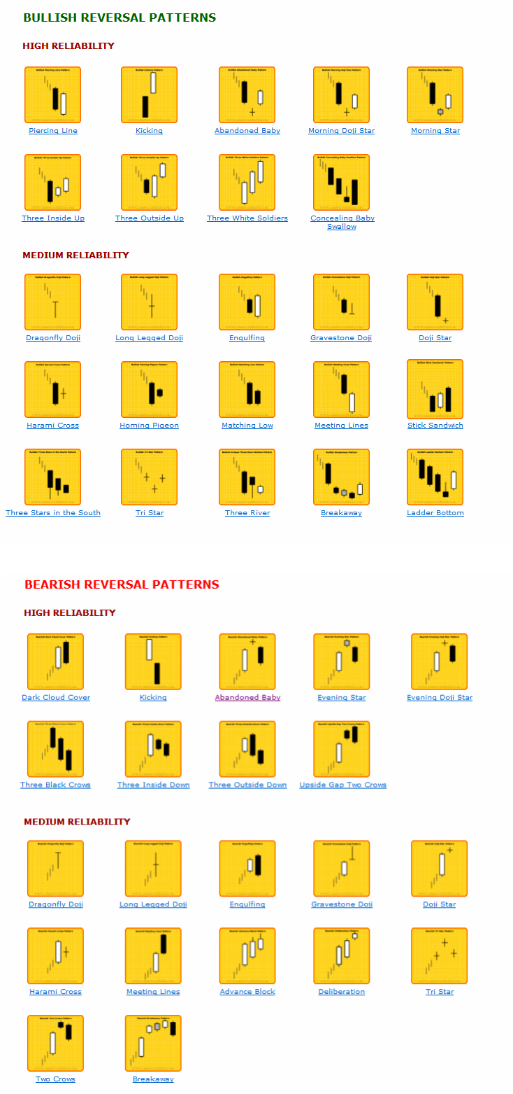 bullish-reversal-candlestick-patterns