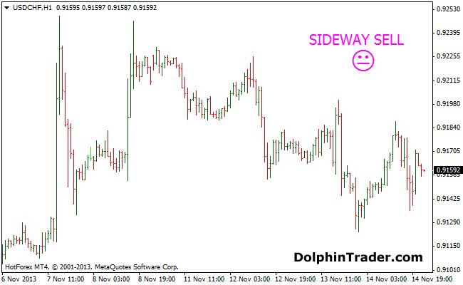 sideways-trend-forex-indicator