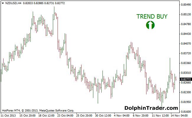 sideways-trend-forex1-indicator