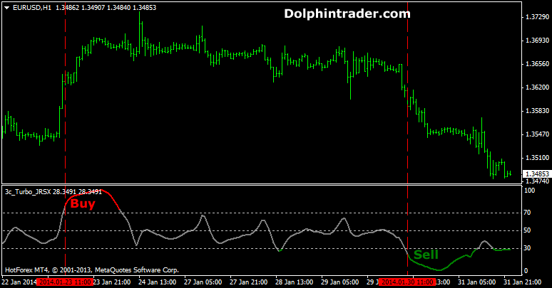 forex-signal-oscillator-indicator
