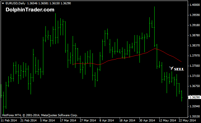 buy-sell-arrow-mt4-indicator