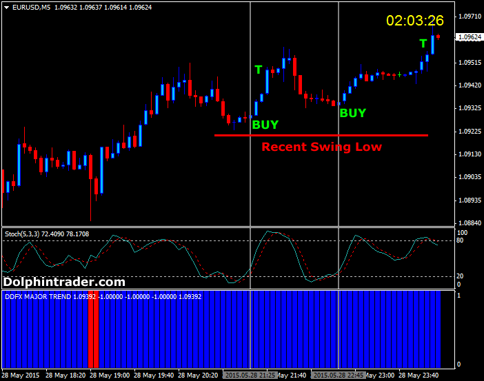 trend-following-fx-day-trading-strategy