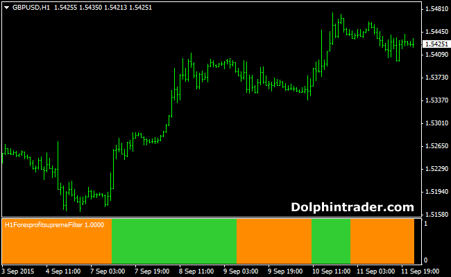forex-trend-filter-indicator