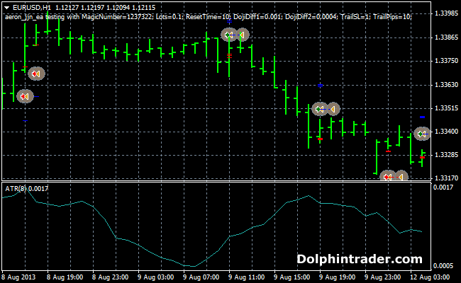 C doug price forex scalper trader