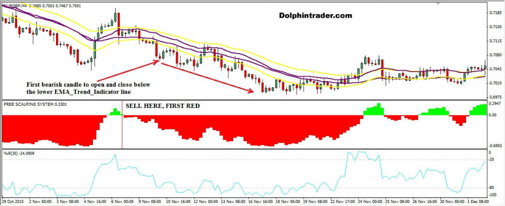 scalping03-forex-strategy
