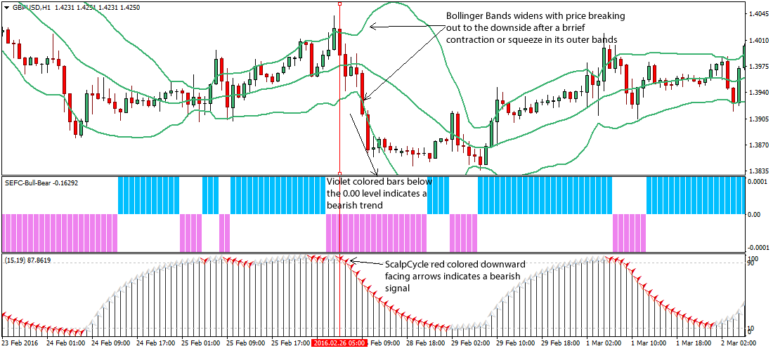 Forex mean reversion strategy bollinger band basis