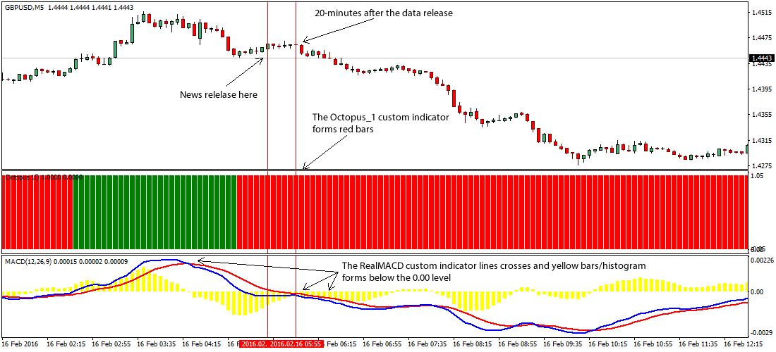 uk-cpi-forex-trading-strategy