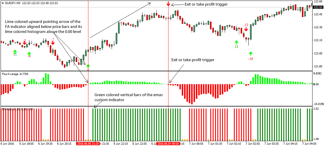 Professional forex software