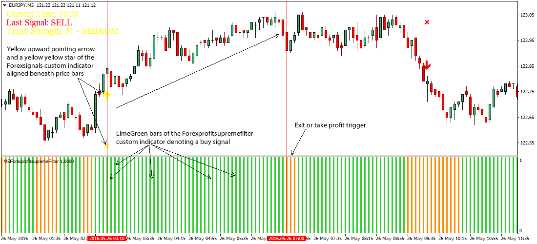 fx-signals-forex-trading-strategy
