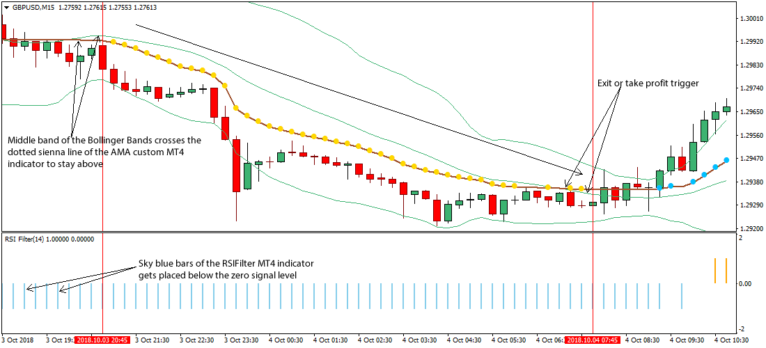 Gbp usd forex investing forum