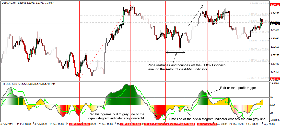 Fratelli Intraday forex trading system - Download Forex