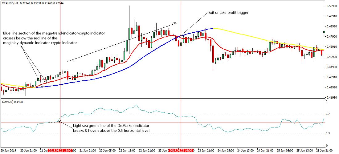 swing trading crypto binance ne btc indėlių adresas