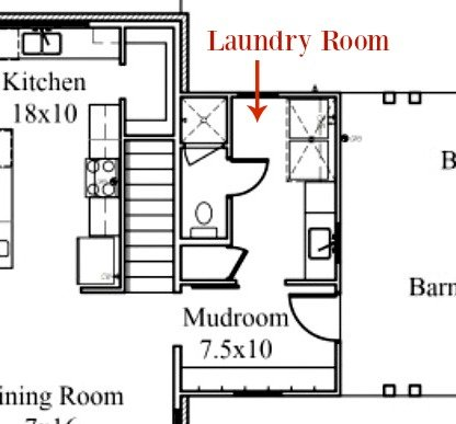 dirty utility room layout small house interior design on small laundry room floor plans id=31779