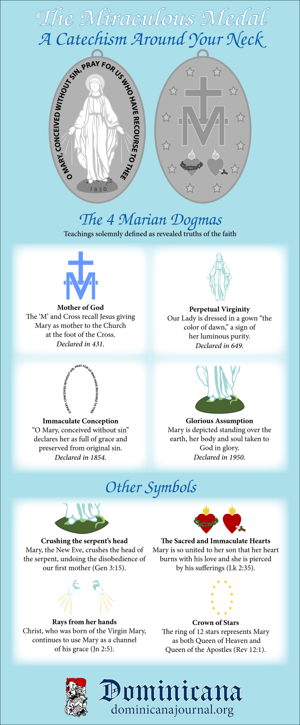 The Miraculous Medal: A Catechism Around Your Neck