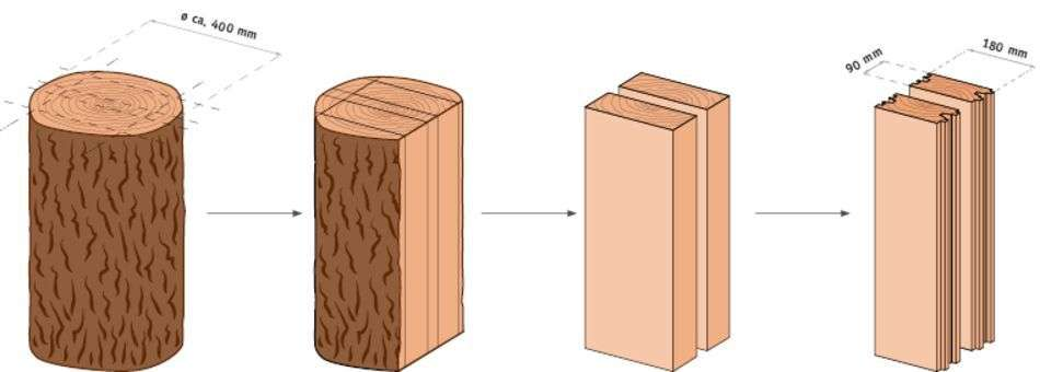 Perete din elementele Monoblock