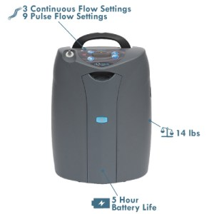 Portable oxygen concentrator which provides continuous flow 1-3 l/min or pulse flow 1-9 l/min