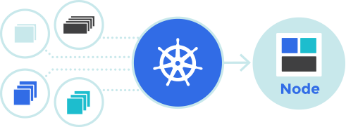 Kubernetes – Dashboard with Heapster stats