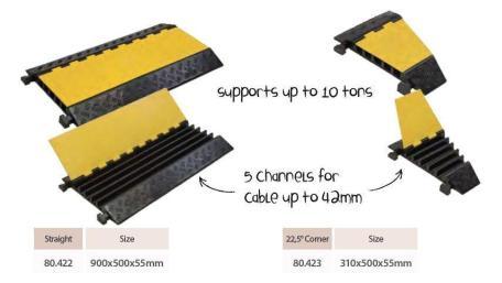 Protector de suelo para cable y manguera imagen 2