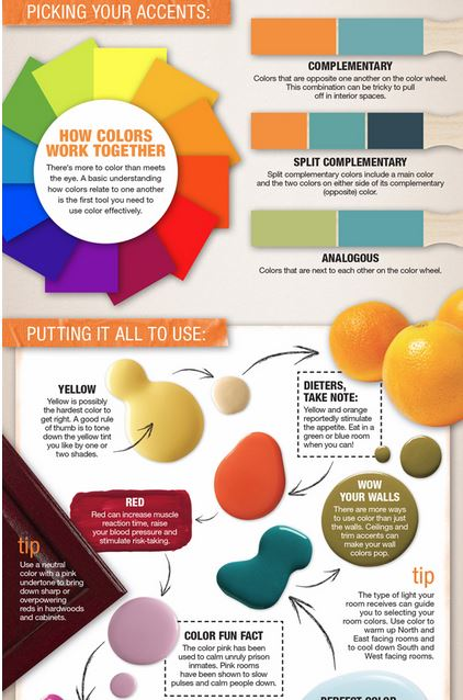 Can Colors Change Your Mood - Interior Design