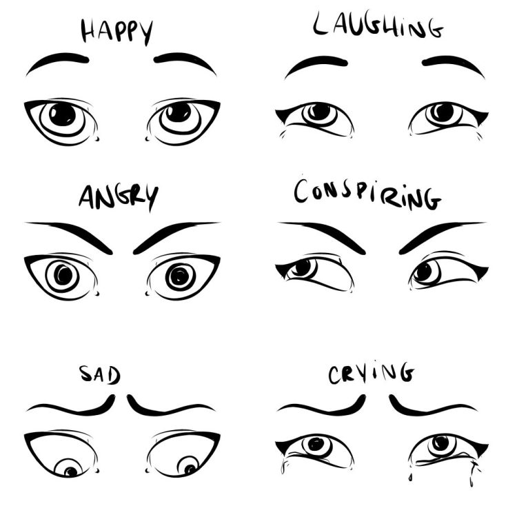 Draw Facial Expressions - Eye Expressions Examples by Don Corgi