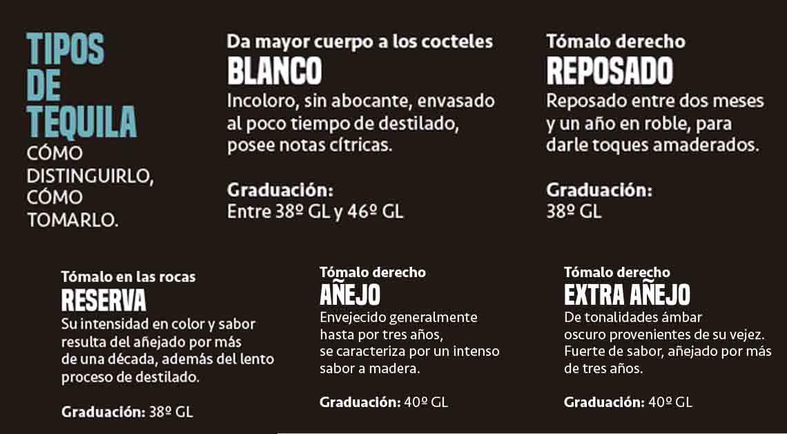 mixología con tragos mexicanos en cdmx 09