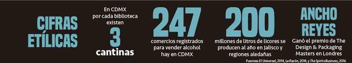 mixologia con tragos mexicanos en cdmx 03