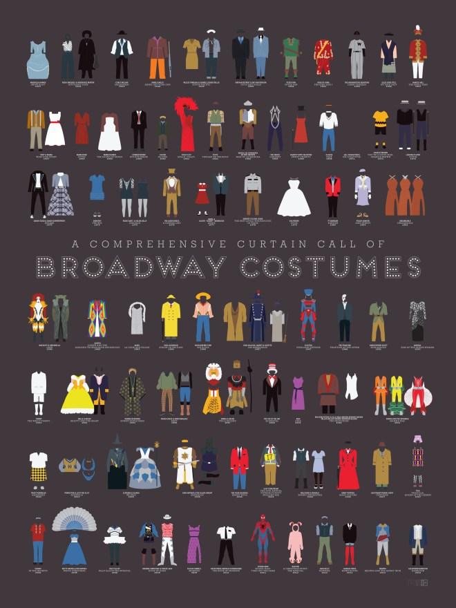 P-Broadway_Zoom