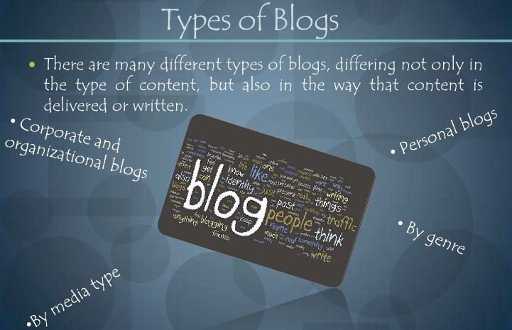 Types of Blog and Blogging Subject