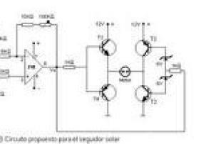 seguidor 20solar 20na 20internet Planta de Seguidor Solar na Internet, Online