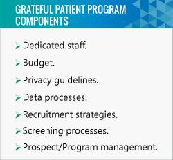 Grateful Patient Programs Breaking