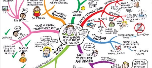 Learning Fundamentals: How to focus in the age of distraction