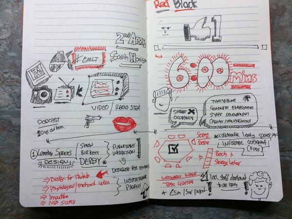 Sketchnote from April 2014 East Midlands Learning Technology Group Meeting