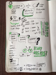 ALTC 2015, Day one, Sketchnote