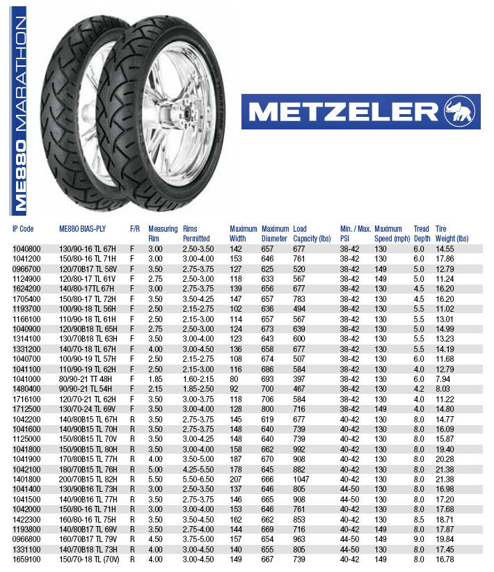 Avon Dunlop Metzeler Tire Charts