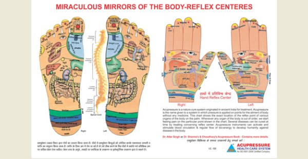 top-10-points-of-acupressure-for-pain-relief