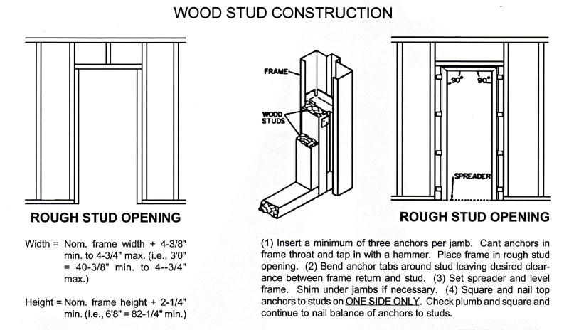 Steelcraft Hollow Metal Door Frame Details | Coloringsite.co
