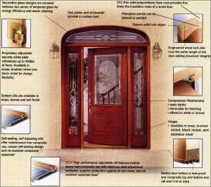 Markham Improving Front Doors