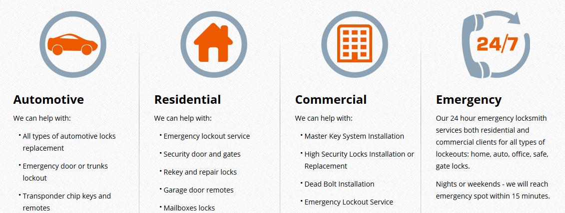 Commercial Locksmith Mississauga