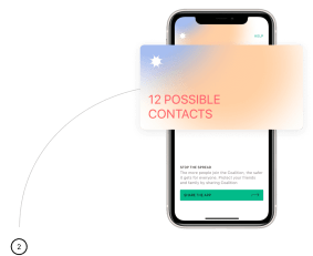 Coalition App for covid 19