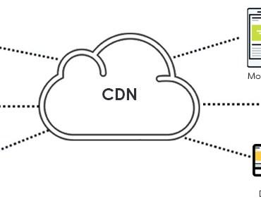 Choosing a CDN