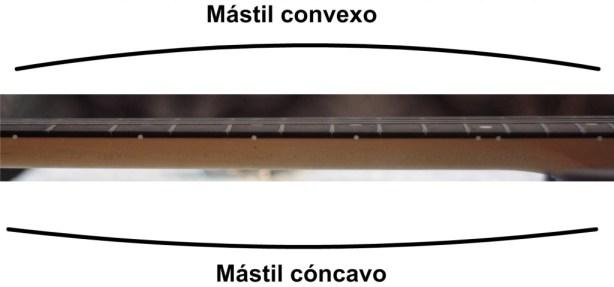 curvatura-del-mástil-1024x480