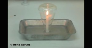 The Burning Issue of a Candle