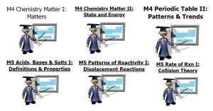 MYP Y4-5 Chemistry PowerPoint Slides