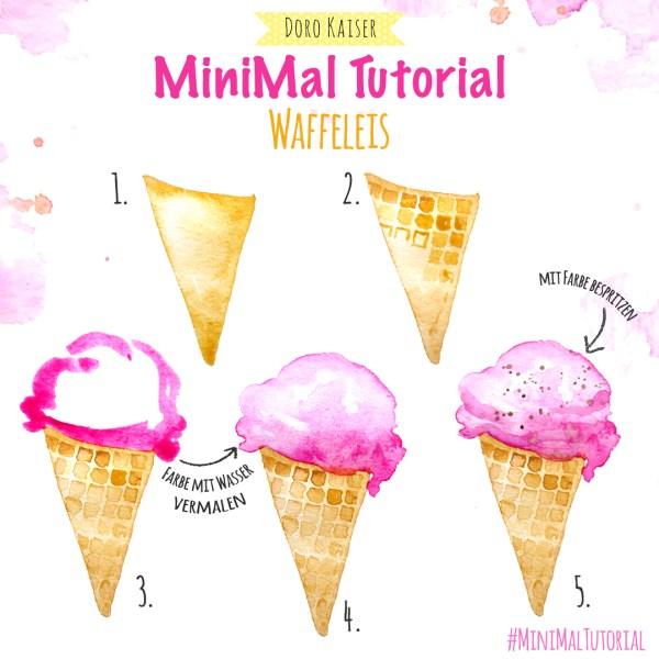 MiniMal Tutorial Eis