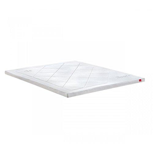 Surmatelas Epeda Actif Memo 90×190 en Mémoire de Forme – Mi-Ferme – Blanc