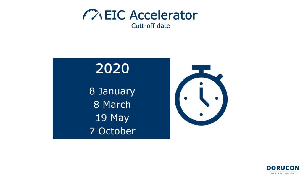 EIC Accelerator - Cutt-off date