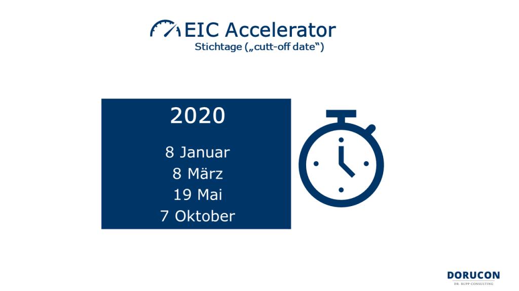 EIC Accelerator_Stichtage_ Die cutt -off dates zur Einreichung der Anträge_DORUCON