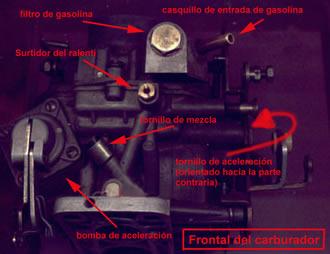 Desarme y reglaje de Carburador de doble cuerpo. (4/4)